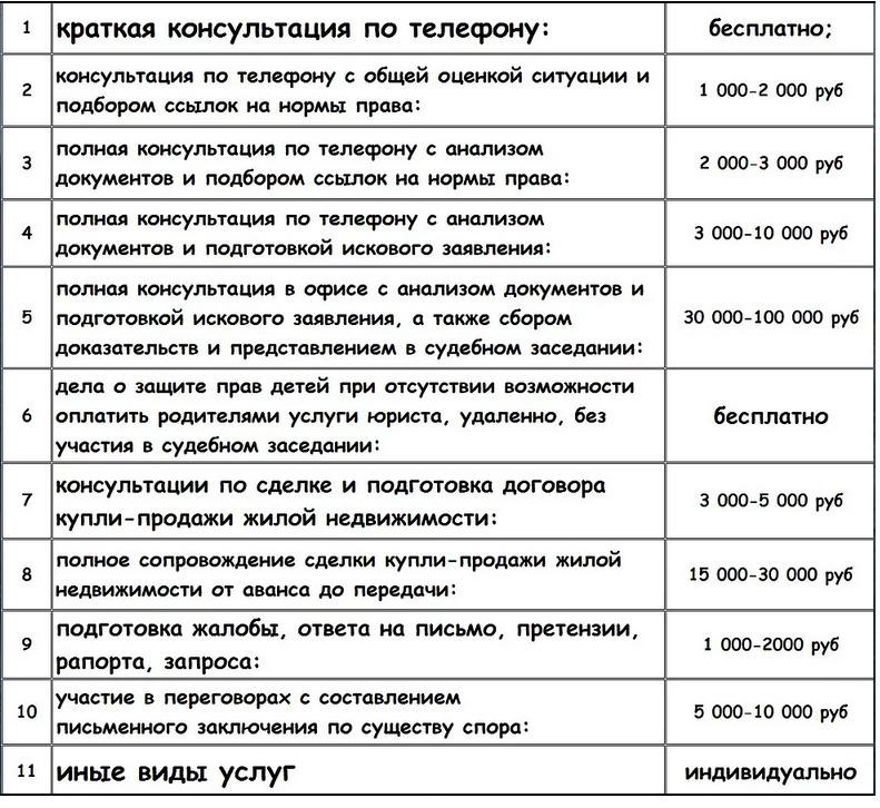 Земельный Фонд podolsk
