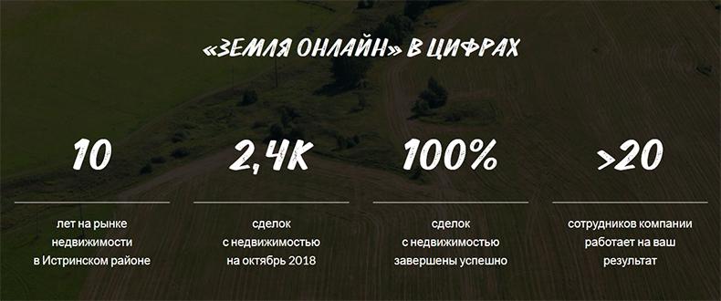 Земля Онлайн volokolamsk
