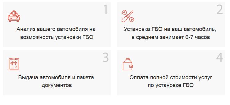 ЭТАЛОН ГБО podolsk