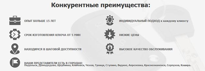 KEY2012.RU podolsk