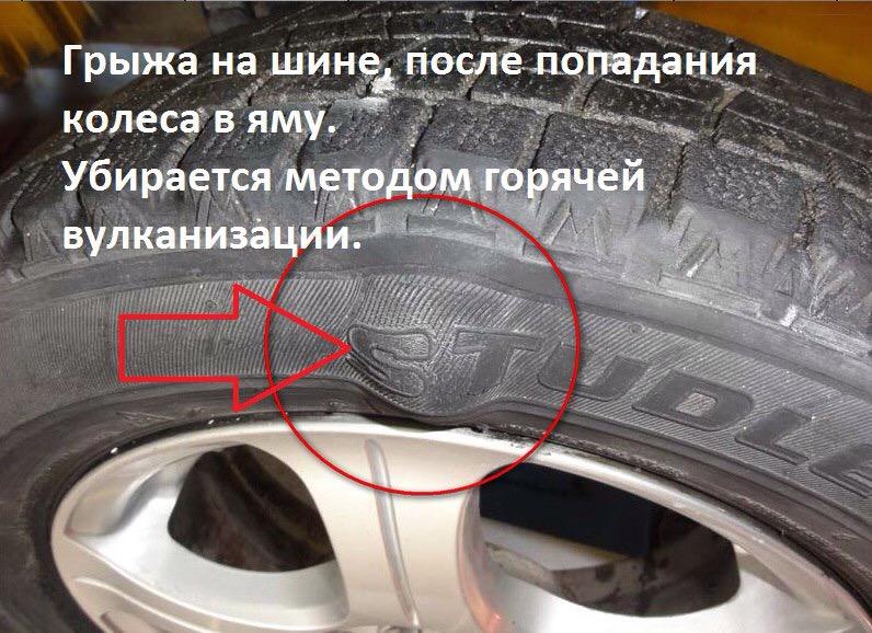 Вулканизация бескамерных шин